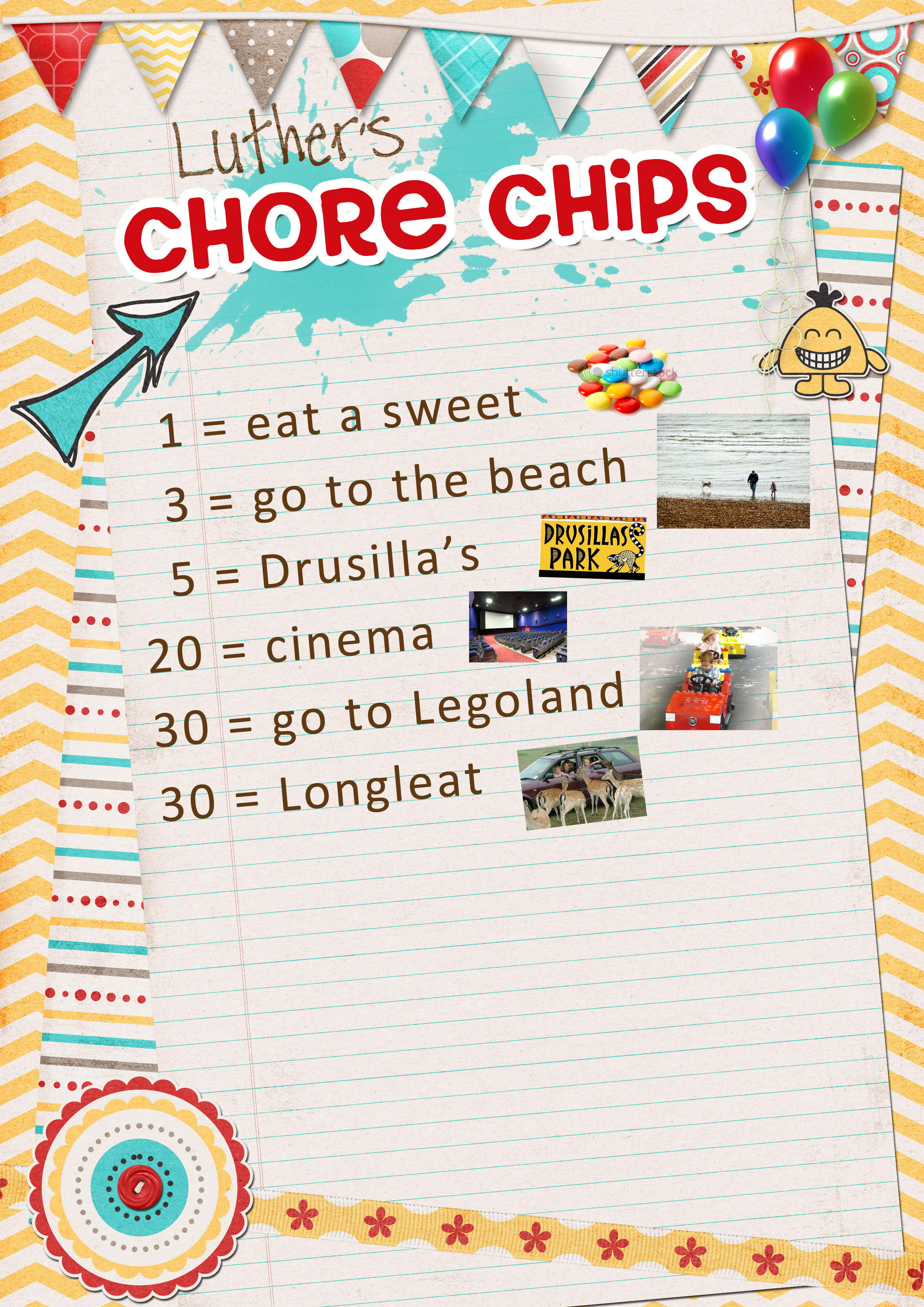 Chore chips price list